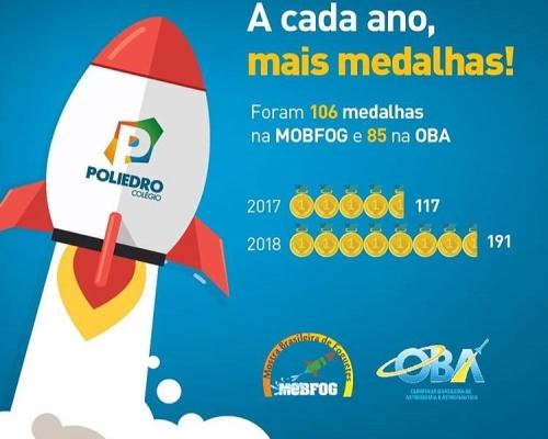 MEDALHA DE OURO OBA THIAGO 2º ANO POLIEDRO